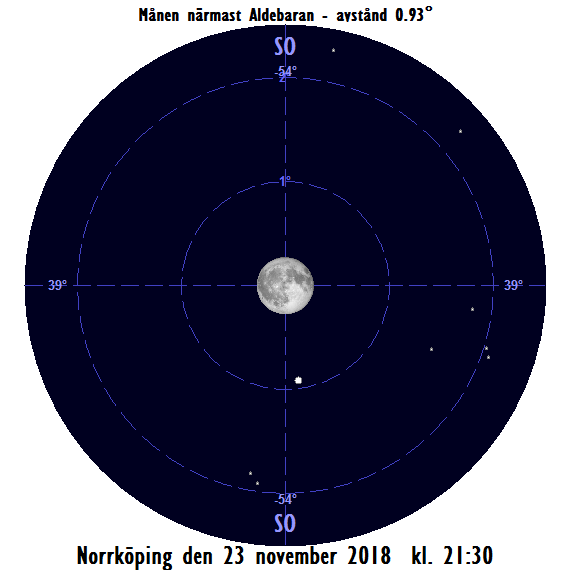 2018-11-23 kl. 21:30 Månen nära Aldebaran (sedd från Norrköping)