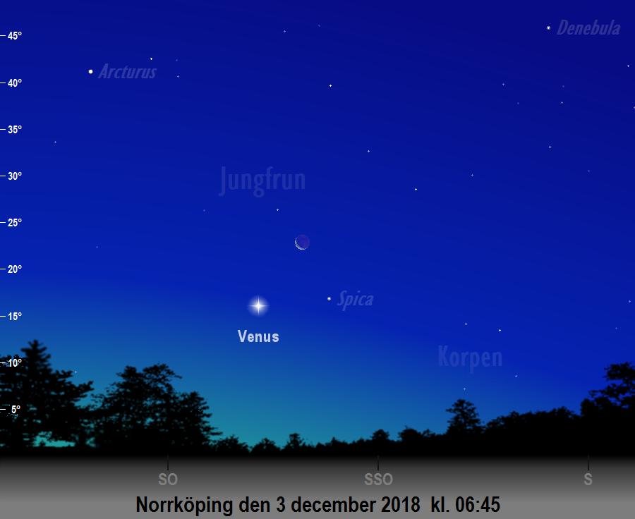 Himlen mot sydost på morgonen den 3 december 2018 kl. 06:45 med månens skära nära Venus och Spica