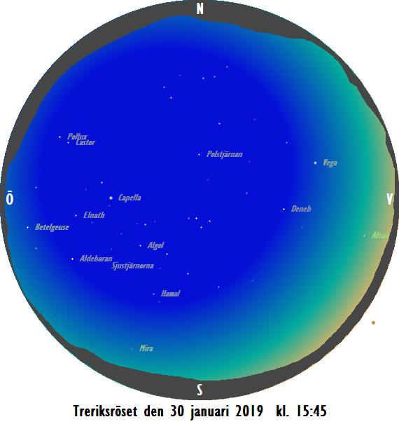 Himlen över Treriksröset den 30 januari 2019 kl. 15:45 när solen står 6 grader under horisonten