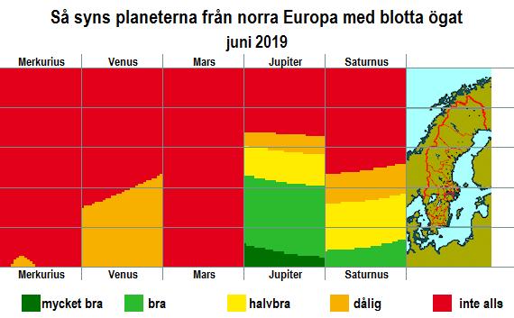 Så syns planeterna från norra Europa med blotta ögat i juni 2019