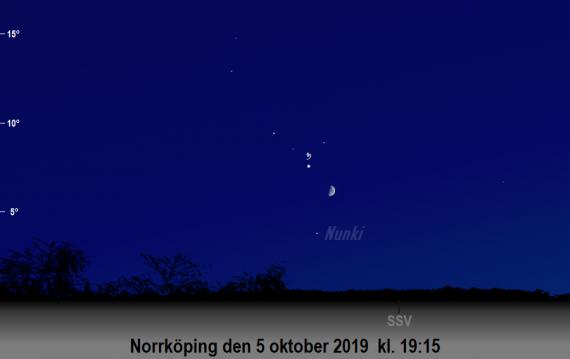 Månen nära Saturnus på kvällen den 5 oktober 2019 kl. 19:15 (sedd från Norrköping)