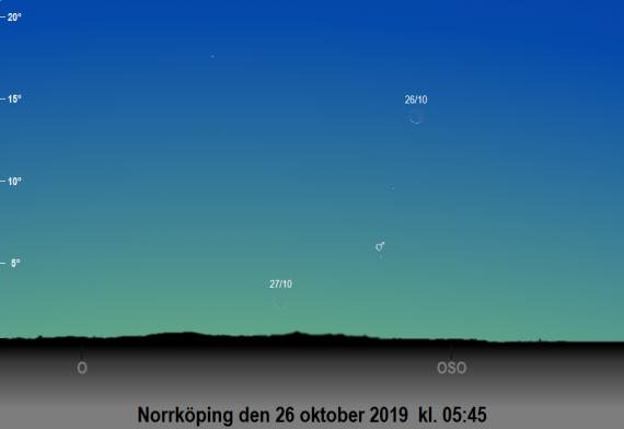 Månen nära Mars på morgonen den 26 och 27 oktober 2019 kl. 05:45 (sedd från Norrköping)