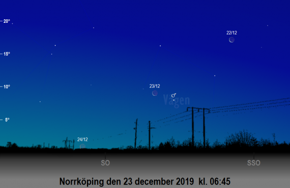 Månens mycket tunna skära nära Mars på morgonen den 23 december 2019 kl. 06:45 (sedd från Norrköping)