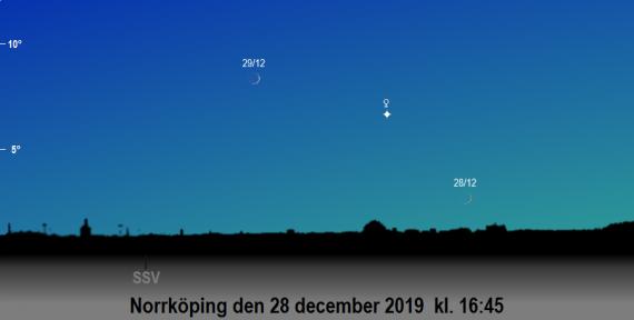 Månens smala skära nära Venus på kvällen den 28 december 2019 kl. 16:45 (sedd från Norrköping)