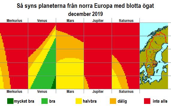 Så syns planeterna från norra Europa med blotta ögat i december 2019