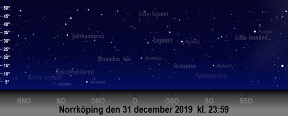 Himlen mot öster på nyårsafton 2019 (ungefär) vid tolvslaget - kl. 23:59.