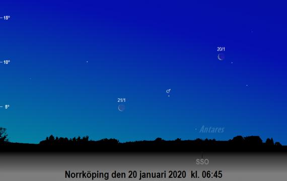 Mars och månens skära på himlen den 20 januari och den 21 januari 2020 kl. 06:45 (sedd från Norrköping)