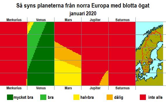 Så syns planeterna från norra Europa med blotta ögat i januari 2020