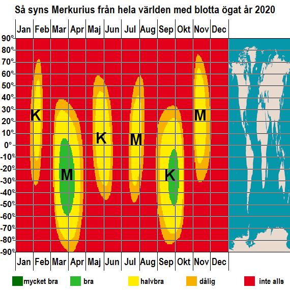 Så syns Merkurius från hela jorden med blotta ögat under året 2020