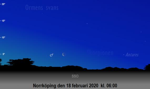 Mars och månens skära på himlen den 18 februari 2020 kl. 06:00 (sedd från Norrköping)