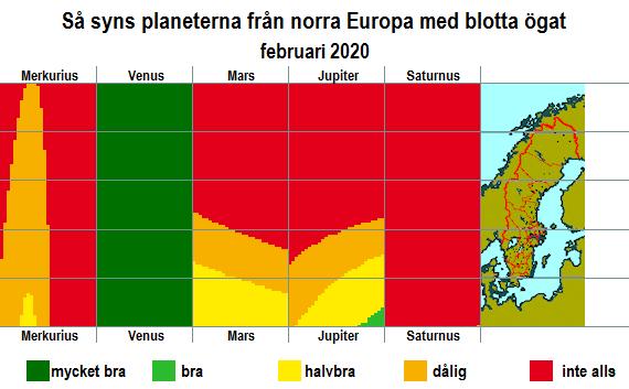 Så syns planeterna från norra Europa med blotta ögat i februari 2020