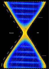 Timglaskalendern 2020 för Storuman