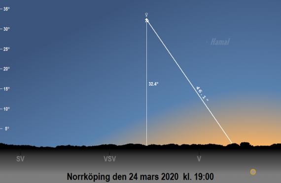Venus position på himlen den 24 mars 2020 kl. 19:00 - gäller Norrköpings breddgrad (58,6°n)