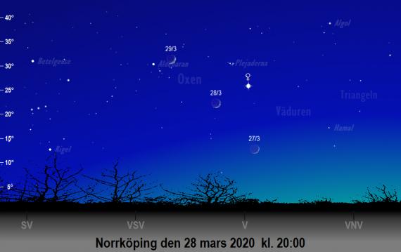 Venus och månens skära på himlen den 28 mars 2020 (samt kvällen före och efter) kl. 20:00 (sedd från Norrköping)