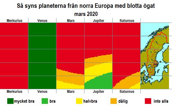 Så syns planeterna från norra Europa med blotta ögat i mars 2020