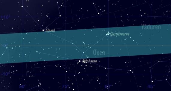 Venus möjliga positioner mellan 1900 och 2150