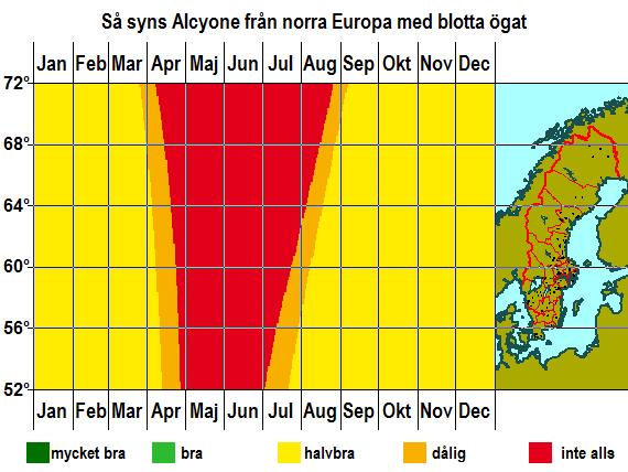 Så syns Alkyone från norra Europa med blotta ögat under årets gång