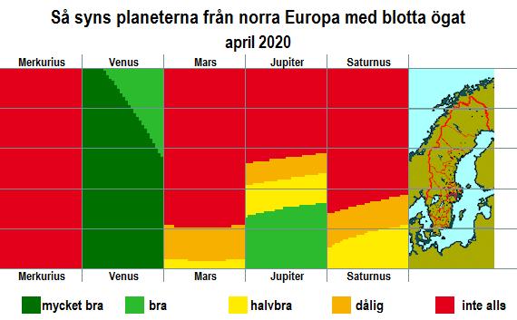 Så syns planeterna från norra Europa med blotta ögat i april 2020