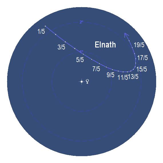 Elnaths relativa position i förhållande till Venus i maj 2012. Vyn i kikaren vid den borgerliga skymningens slut (sedd från Norrköping)