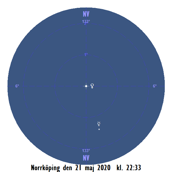 Merkurius relativa position i förhållande till venus på kvällen den 21 maj 2020 vid den borgerliga skymningens slut (sedd från Norrköping i kikare)