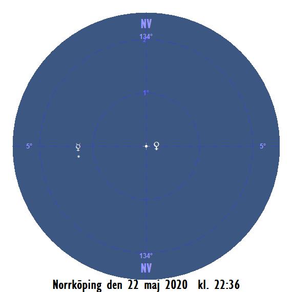Merkurius relativa position i förhållande till venus på kvällen den 22 maj 2020 vid den borgerliga skymningens slut (sedd från Norrköping i kikare)