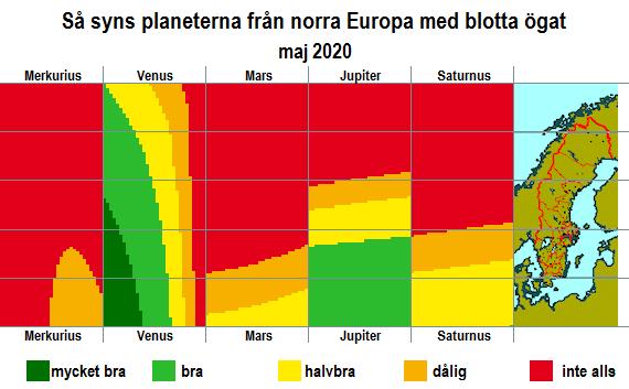 Så syns planeterna från norra Europa med blotta ögat i maj 2020
