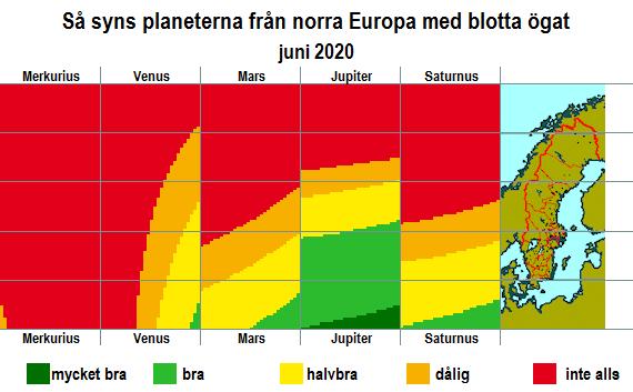 Så syns planeterna från norra Europa med blotta ögat i juni 2020