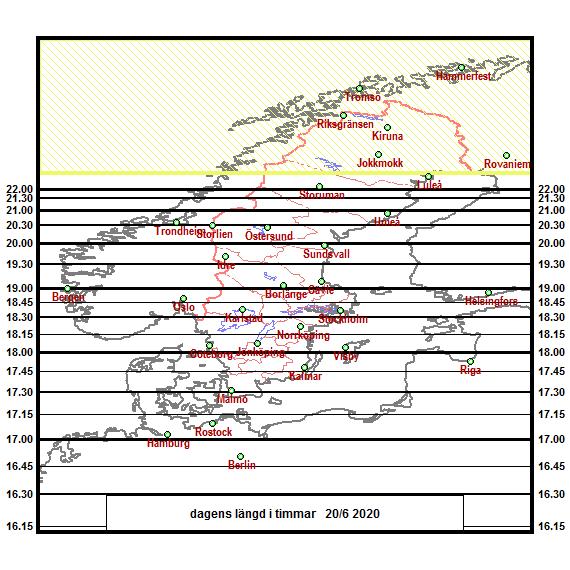 2020-06-20 dagens längd i timmar i norra Europa