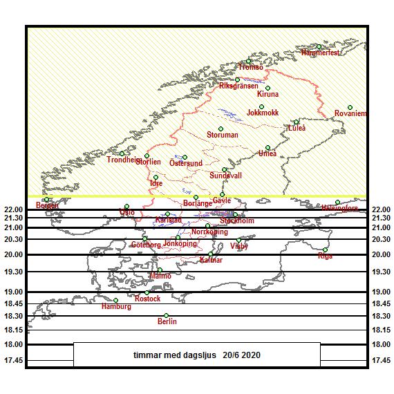 2020-06-20 antal timmar med dagsljus i norra Europa