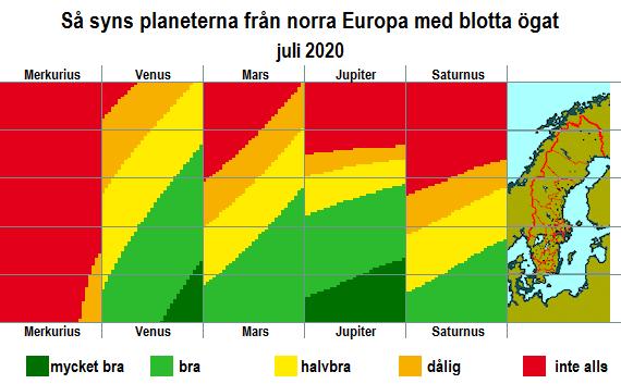 Så syns planeterna från norra Europa med blotta ögat i juli 2020