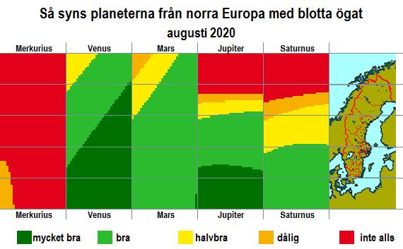 Så syns planeterna från norra Europa med blotta ögat i augusti 2020
