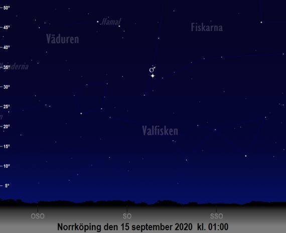 Mars position på himlen den 15 september 2020 kl. 01 (sedd från Norrköping)