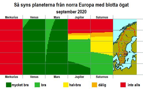 Så syns planeterna från norra Europa med blotta ögat i september 2020