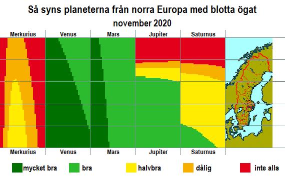 Så syns planeterna från norra Europa med blotta ögat i november 2020