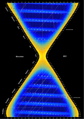 Timglaskalendern 2021 för Storuman