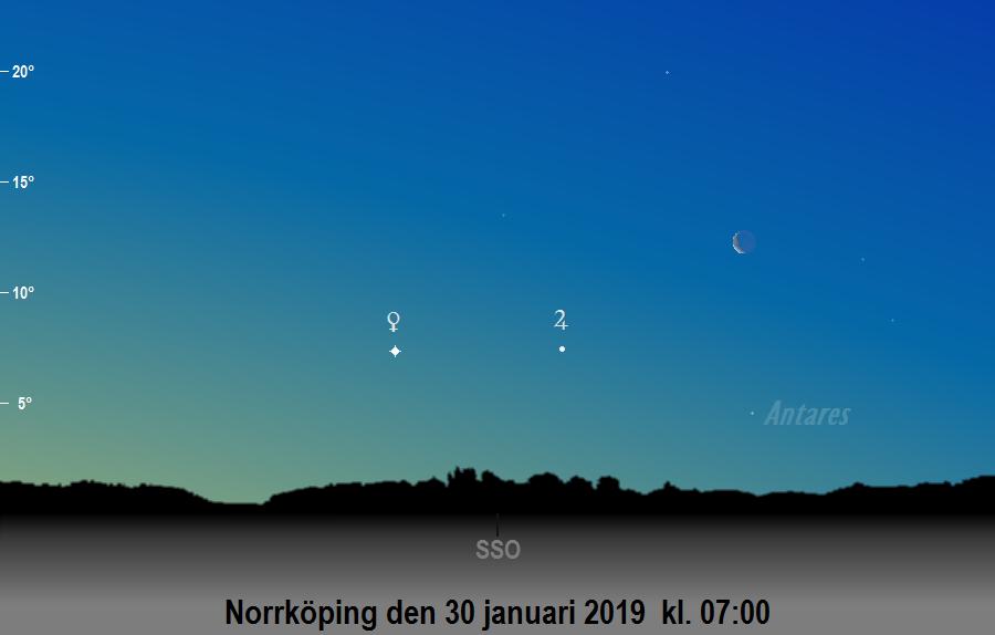 månen idag astrologi