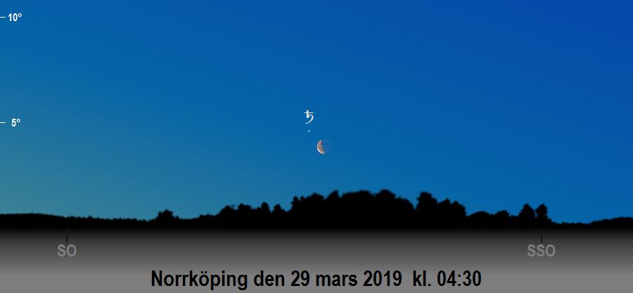 mars avstånd till månen