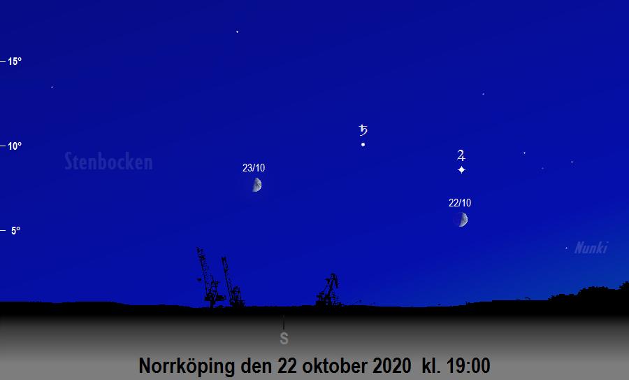 Månen nära Jupiter och Saturnus den 22 oktober 2020 kl. 19:00 sedd från Norrköping