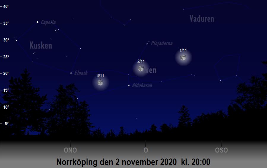 Månen nära Aldebaran den 2 november 2020 kl. 20:00 sedd från Norrköping