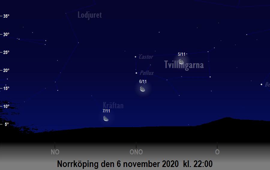 Månen nära Pollux den 6 november 2020 kl. 22:00 sedd från Norrköping