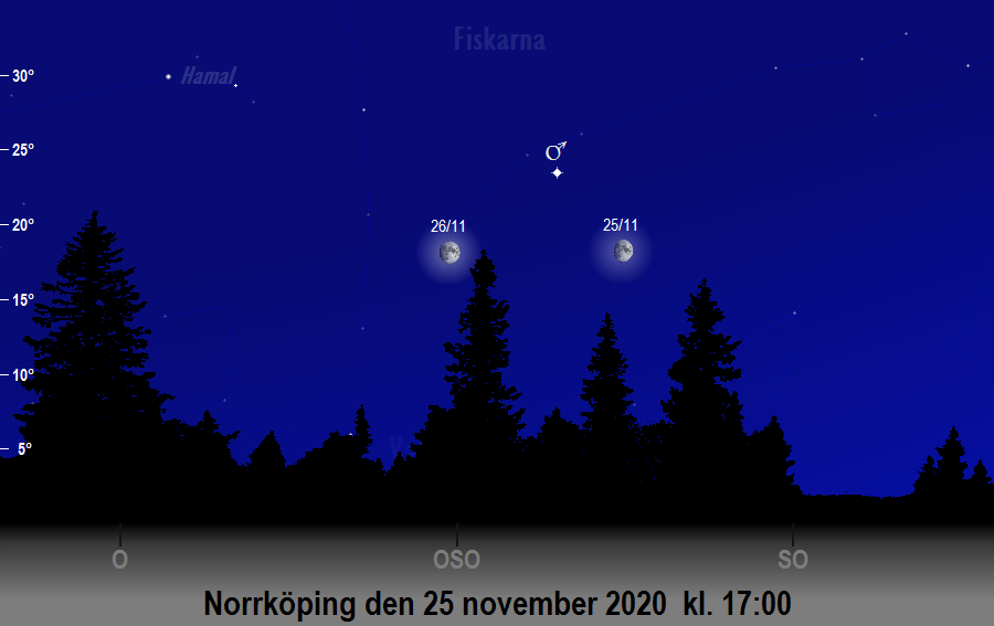 Månen nära Mars den 25 november 2020 kl. 17:00 sedd från Norrköping