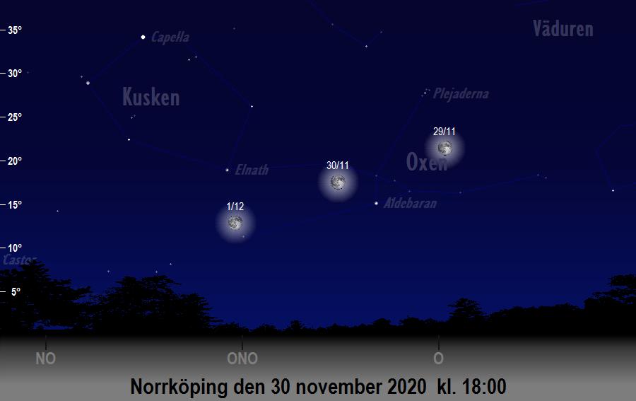 Månen nära Aldebaran den 30 november 2020 kl. 18:00 sedd från Norrköping