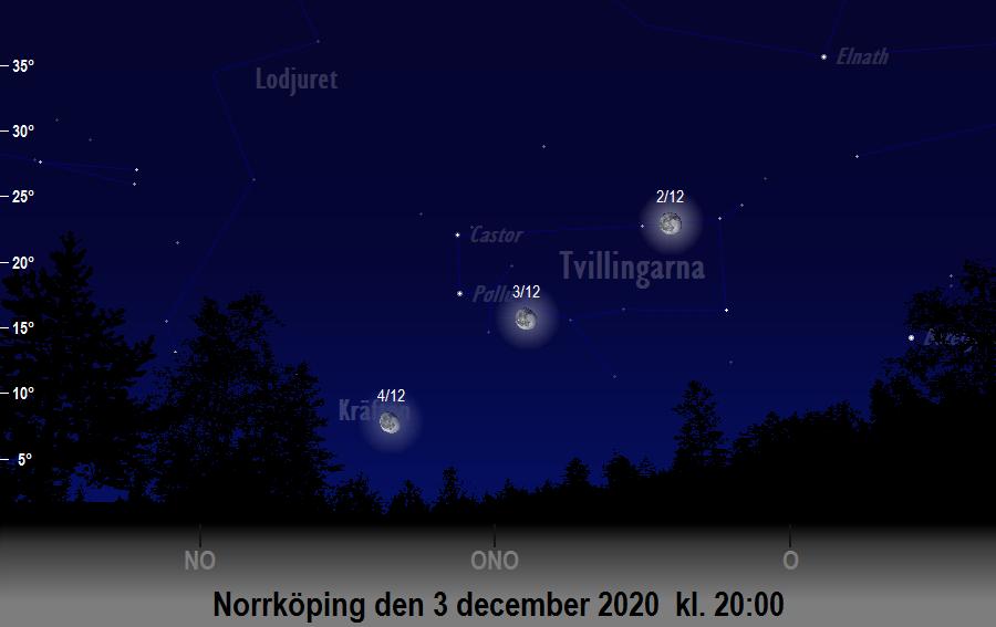 Månen nära Pollux den 3 december 2020 kl. 20:00 sedd från Norrköping