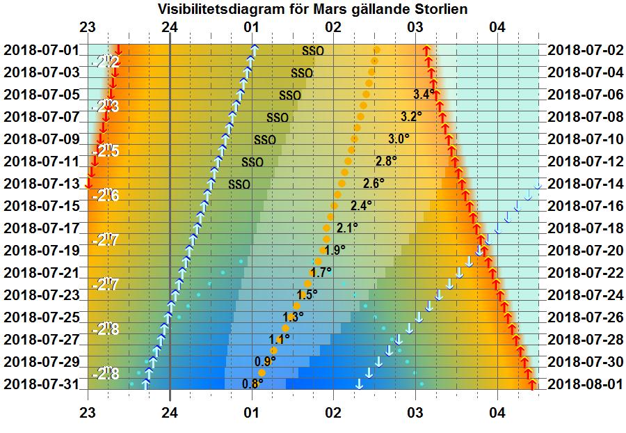 solförmörkelse 20 mars 2015 göteborg