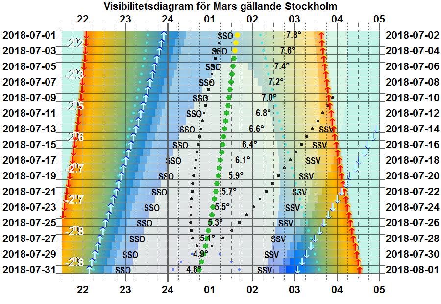 solförmörkelse mars 2015 göteborg