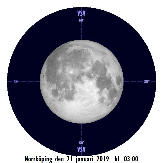 2019-01-21 Superfullmåne