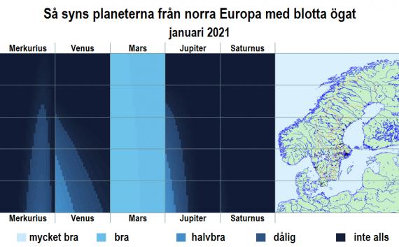 Så syns planeterna från norra Europa med blotta ögat i januari 2021