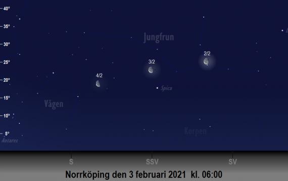 Månen och Spicas position på himlen runt den 3 februari 2021 kl. 06:00 (sedd från Norrköping)