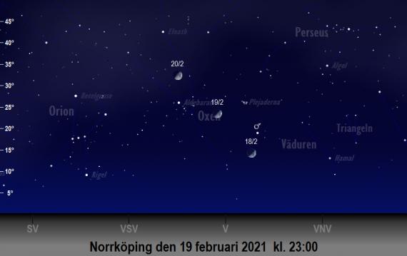Månen och Aldebarans position på himlen runt den 19 februari 2021 kl. 23:00 (sedd från Norrköping)