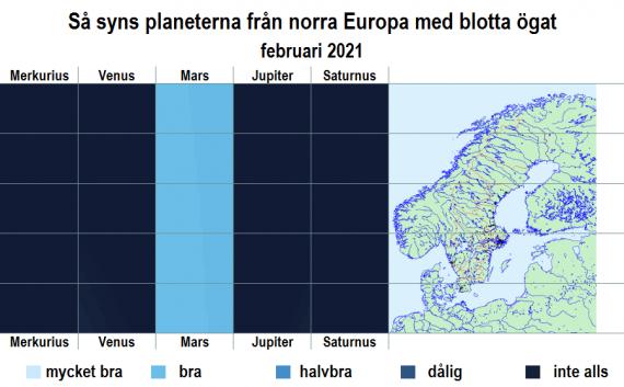 Så syns planeterna från norra Europa med blotta ögat i februari 2021